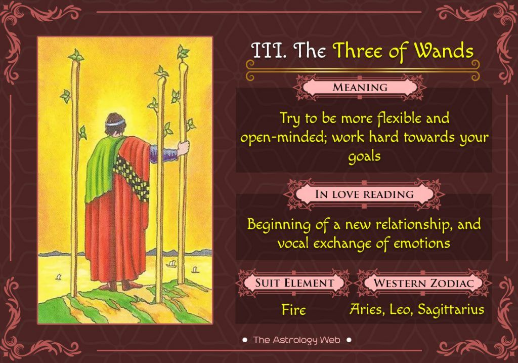 the three of wands tarot  the astrology web  three of