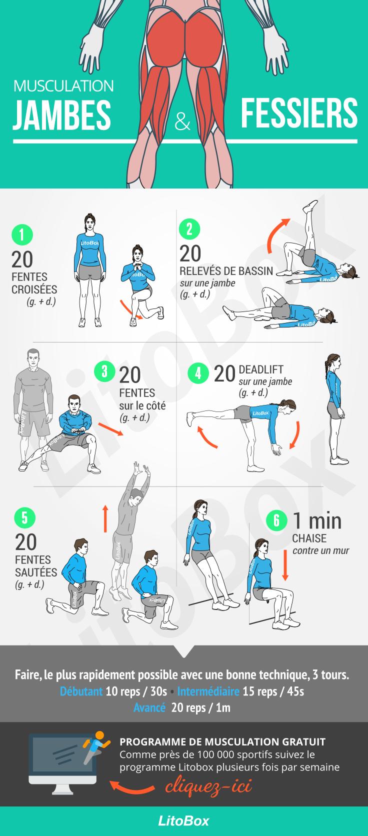 Programme de musculation pour les jambes et fessiers sans ...
