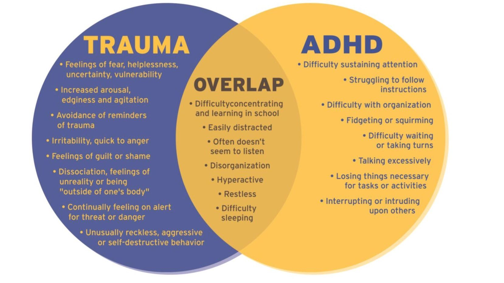 Adhd Or Trauma Trauma Informed Pbs December