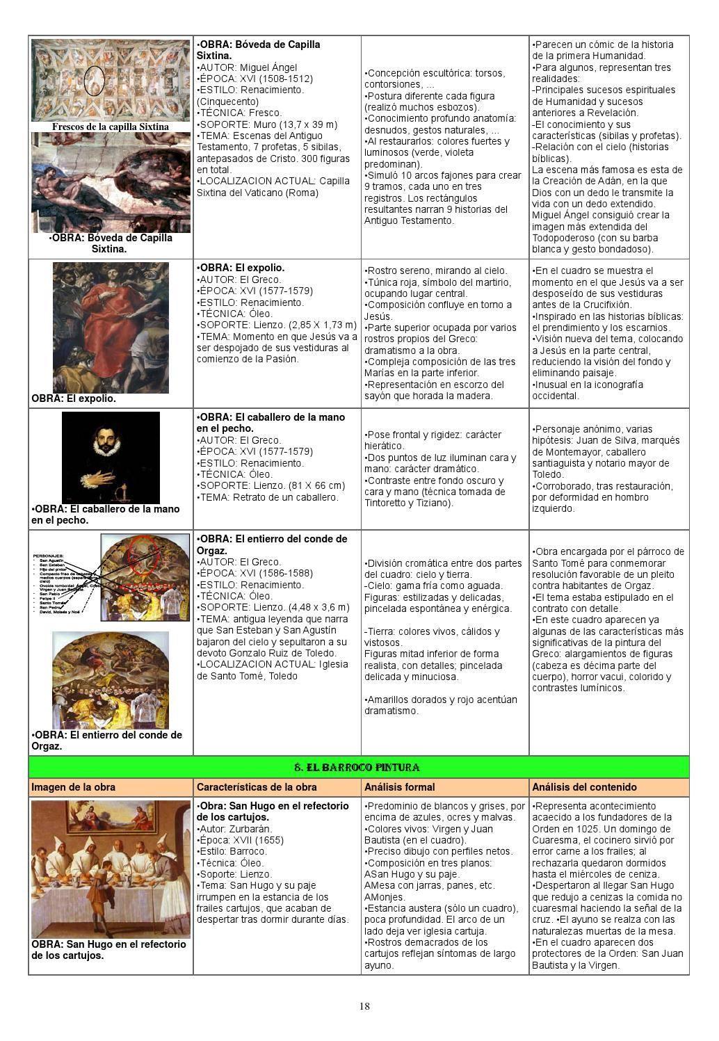 Resumen de historia del arte completo | Pinterest | Historia del ...