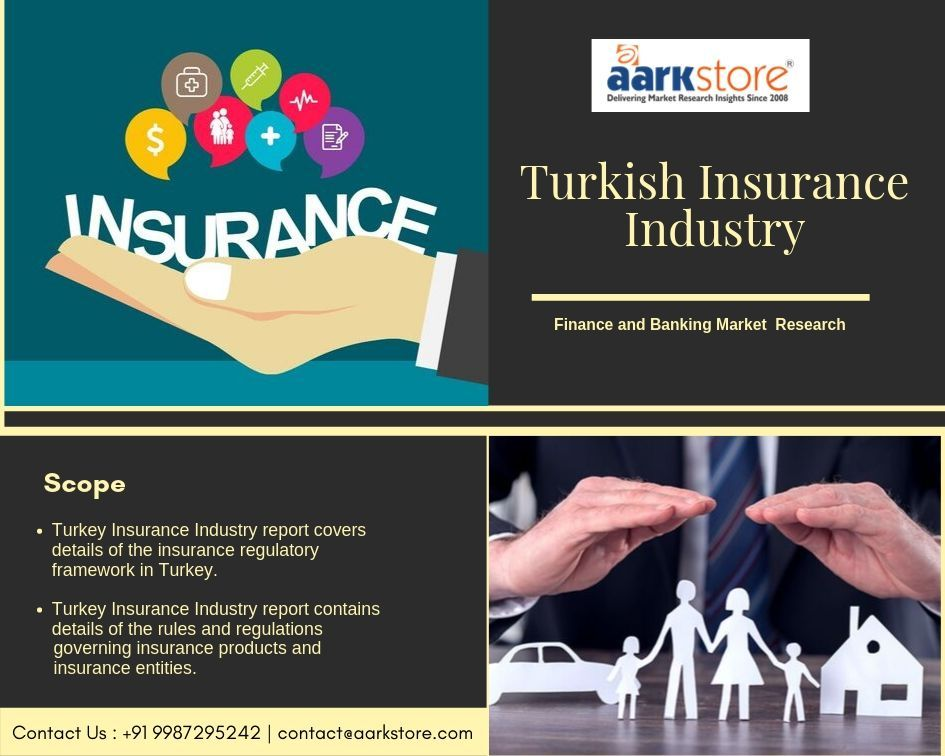 Latest Market Research Reports On Top Industries Aarkstore Com
