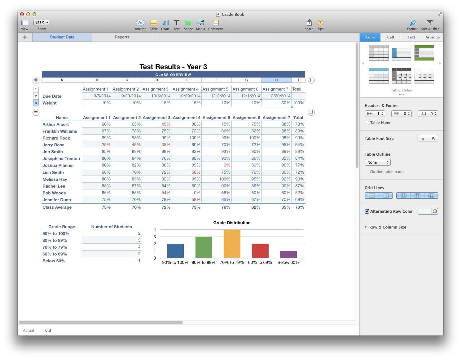 The Mac Spreadsheet App theme is a very useful tool. In