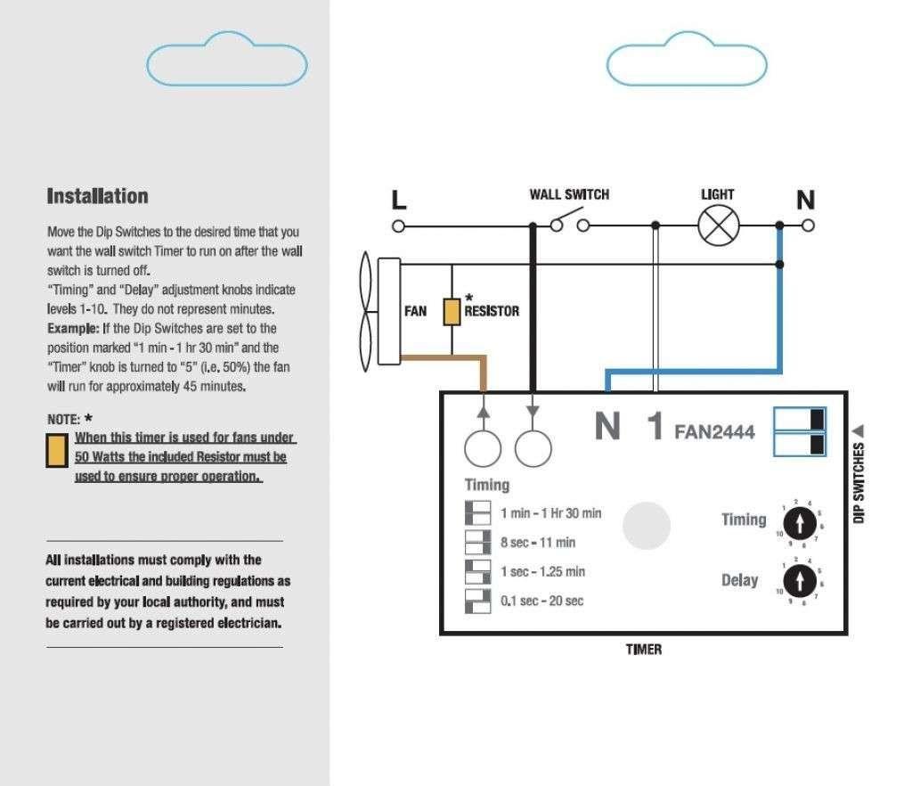 wiring diagram bathroom lovely wiring diagram bathroom bathroom fan light wiring diagram mikulskilawoffices [ 1024 x 882 Pixel ]