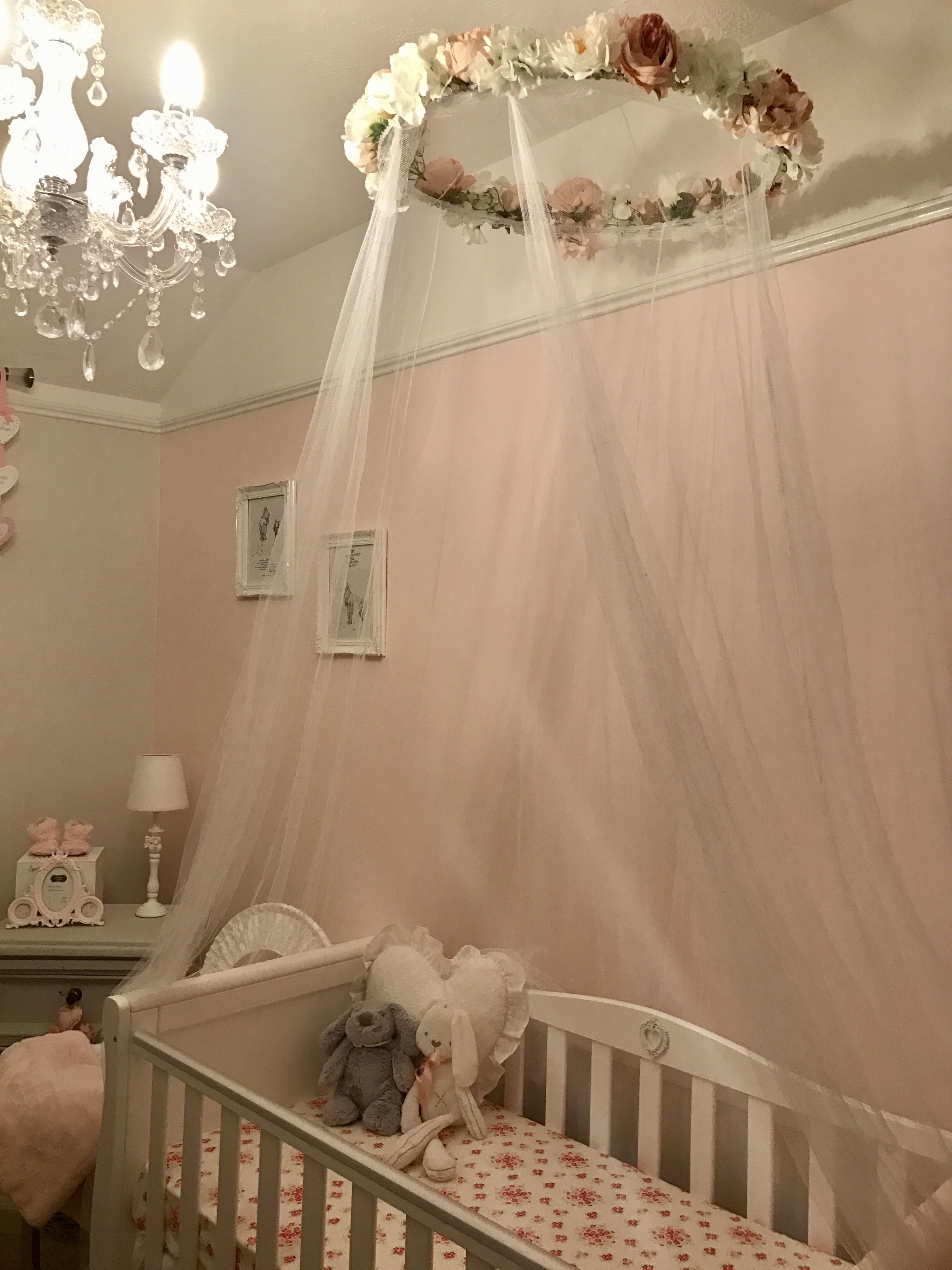 Pin by Ashleyb191 . on Nails | Baby room themes, Baby ...
