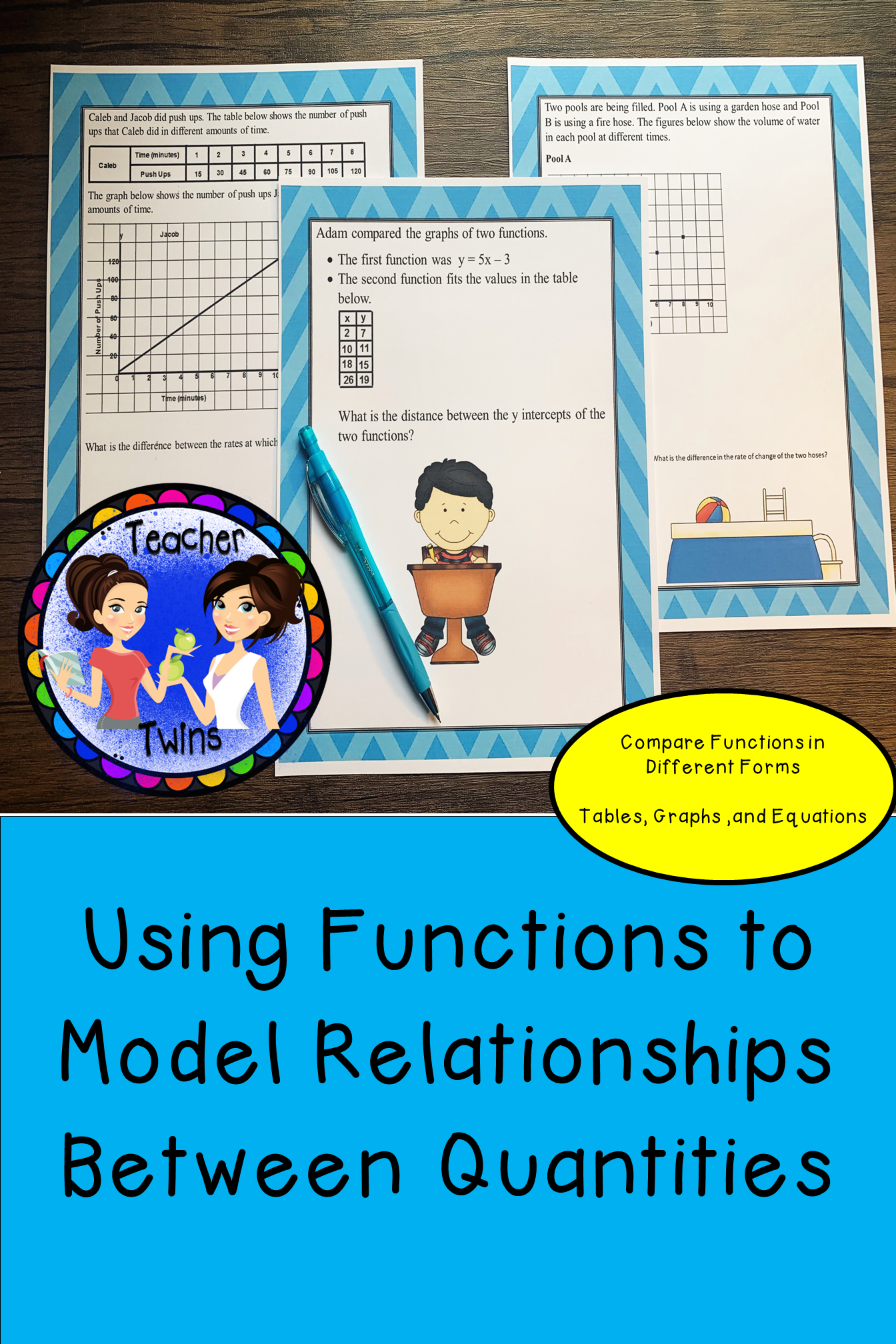 Using Functions To Model Relationships Between Quantities