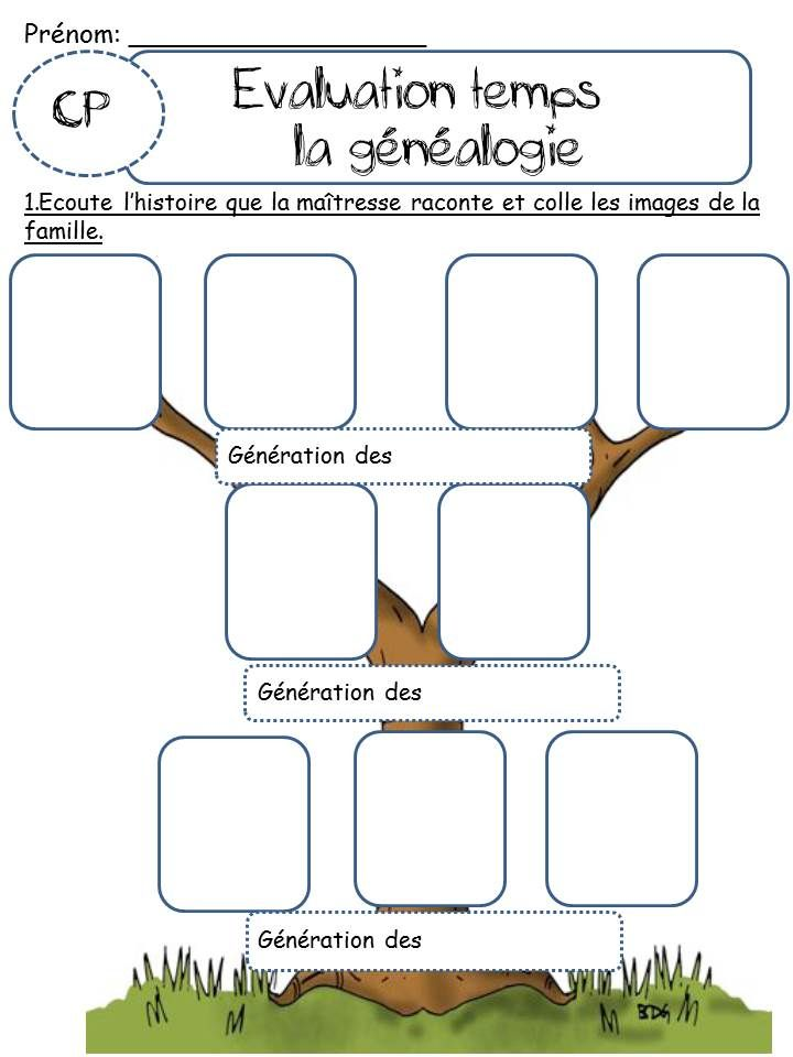 L Arbre Genealogique Fsl Family Friends Descriptions
