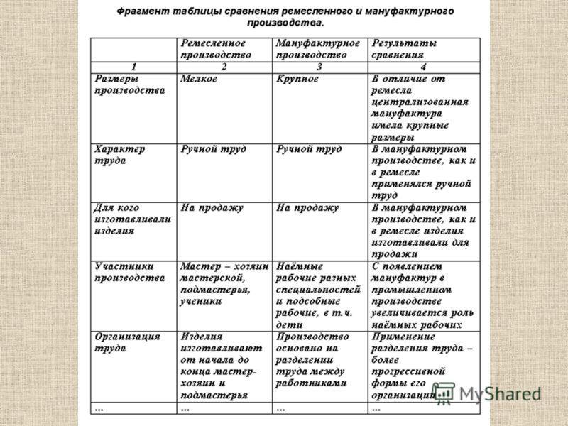 Решебник онлайн русского языка 6 класс львов львова упражнение