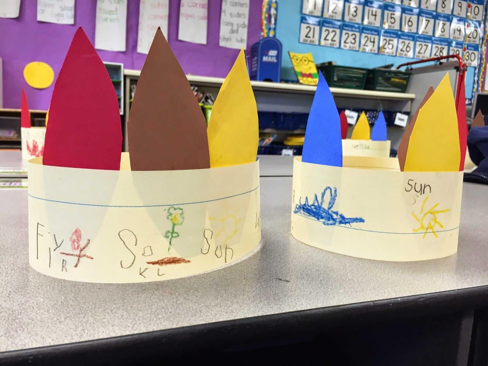 Kindergarten Corps Thanksgiving Day Crafts In