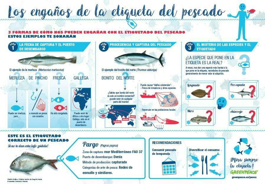 Pin De Gustavo A En Tipscocina Pescado Marmitako De Atun Obligaciones De Dar