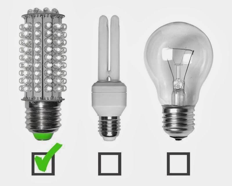 Resultado De Imagen Para Lamparas Incandescentes Led Light Bulbs Bulb Led
