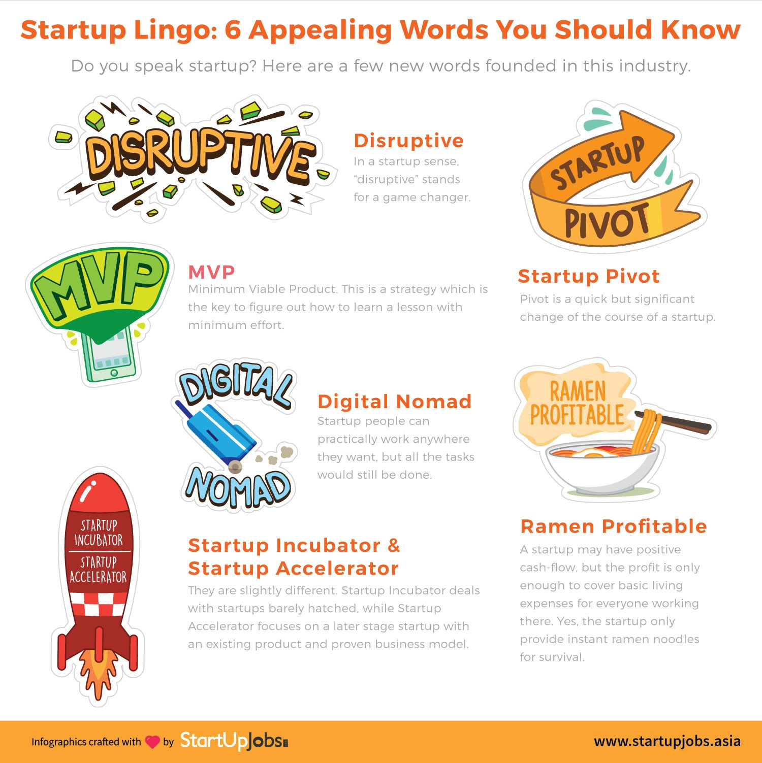 Do you speak startup startup infographic new words