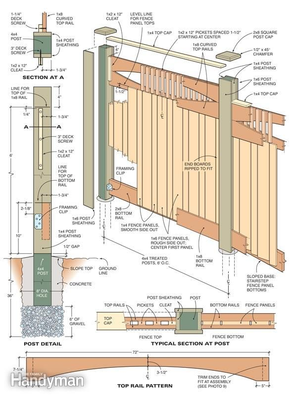 Learn how to construct a custom fence and how to build a for Standard deck board lengths