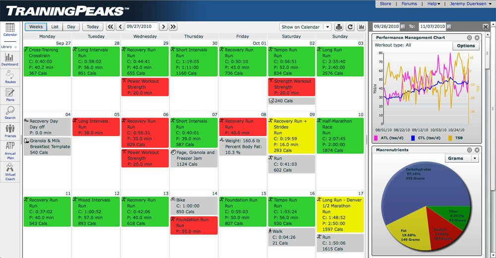 TrainingPeaks Athlete Edition - Calendar & Dashboard