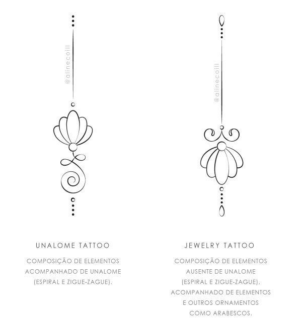O símbolo acima representa o estilo Jewelry Tattoo. Trata-se de um novo estilo de tatuagem, e abaixo vou descrever o motivo que me fez criar esse estilo, quais as características e justificativa p…