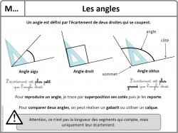CM • Mathématiques • Traces écrites ~ | Mathématiques, Mathématiques collège et Mathématiques ...