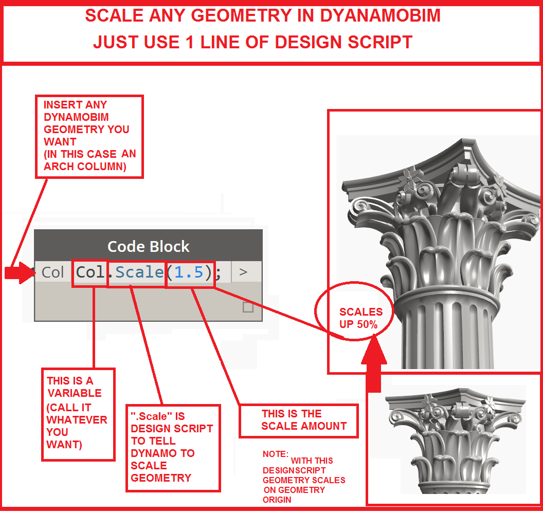 How To Scale Any Dynamobim Geometry With Images
