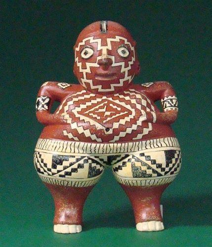 Fertility Statue Chupicuaro Of Peru Fertility Statue Museum Gift Statue