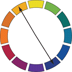 color wheel - complementary colors