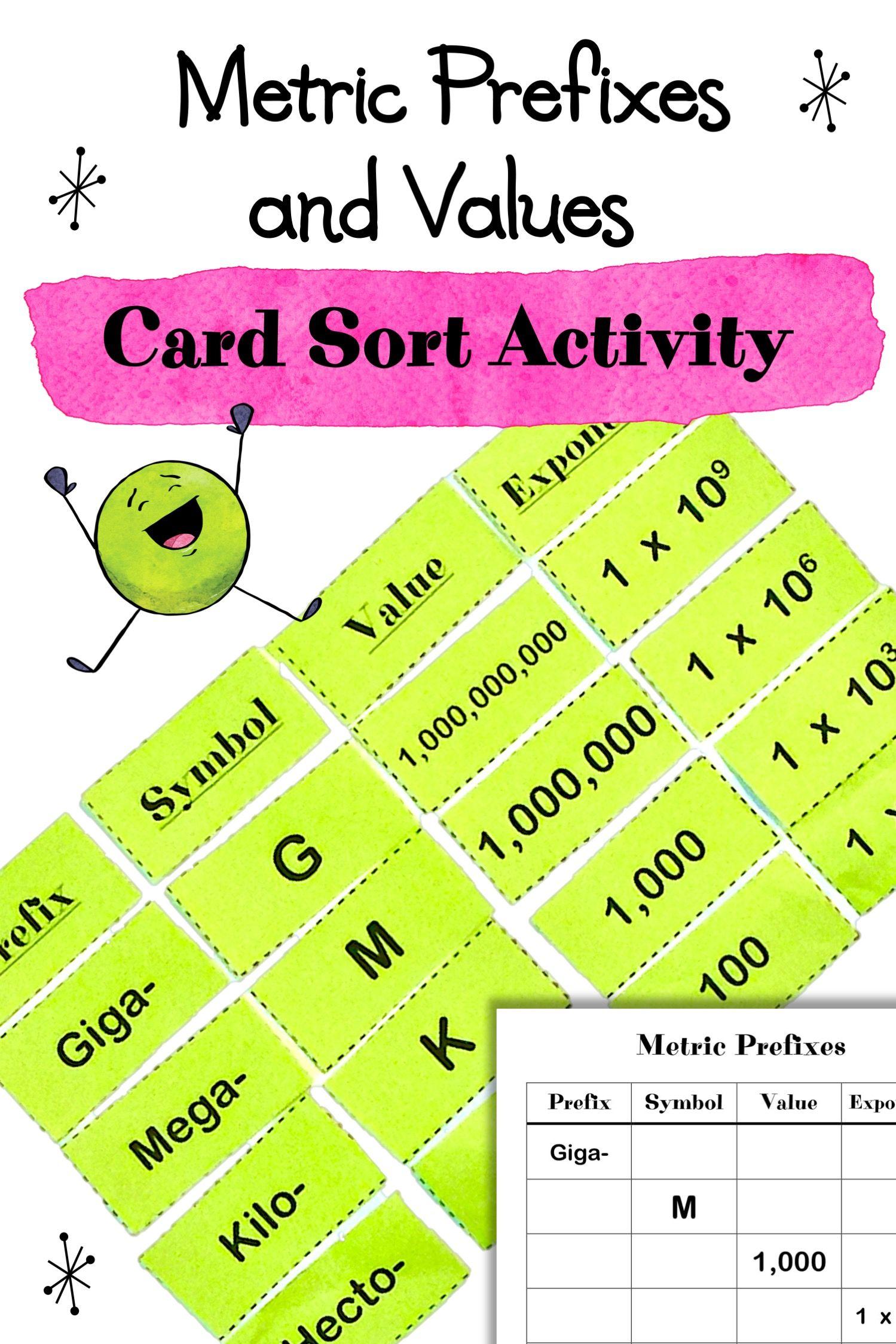 Card Sort Activity