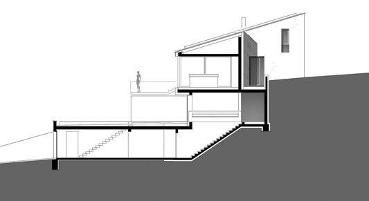 bildergebnis f r bauen in steiler hanglage bauen am hang pinterest haus und wohnen suche. Black Bedroom Furniture Sets. Home Design Ideas