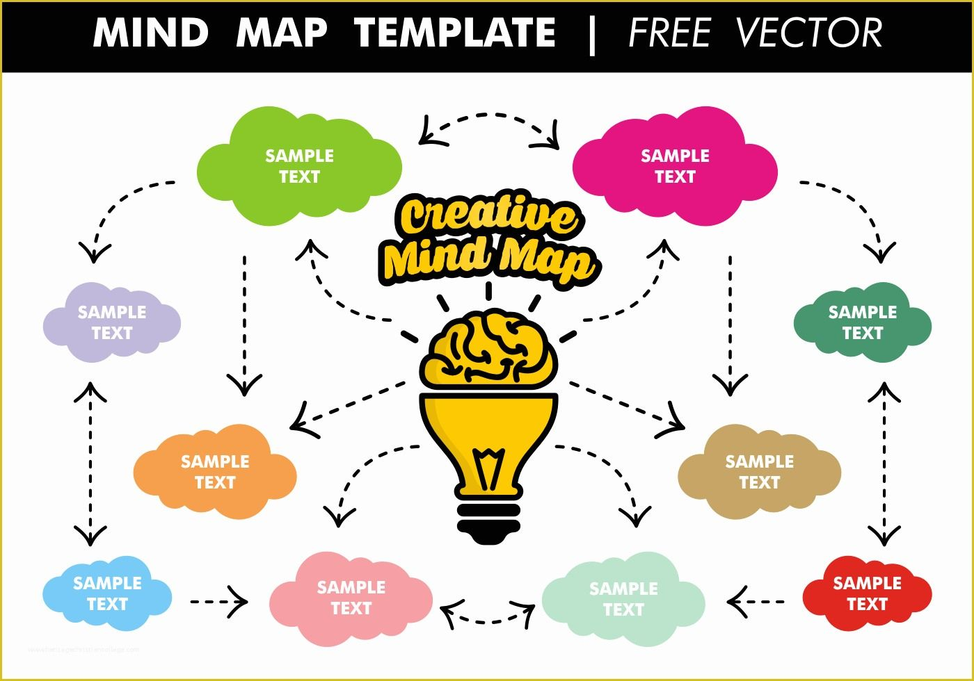 Mind Map Template Free Download Of Mind Map Template Free Vector Download Free Vector Art Creative Mind Map Mind Map Template Mind Map Mind map template free download