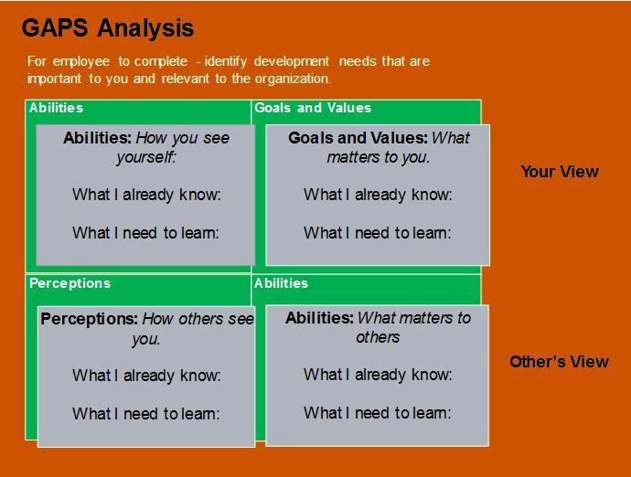 employee development plan examples