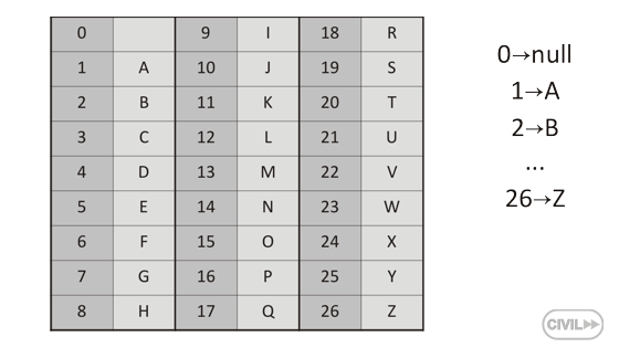 1 Letters Table Png 560 315 Lettering Alphabet English Alphabet Letters Alphabet