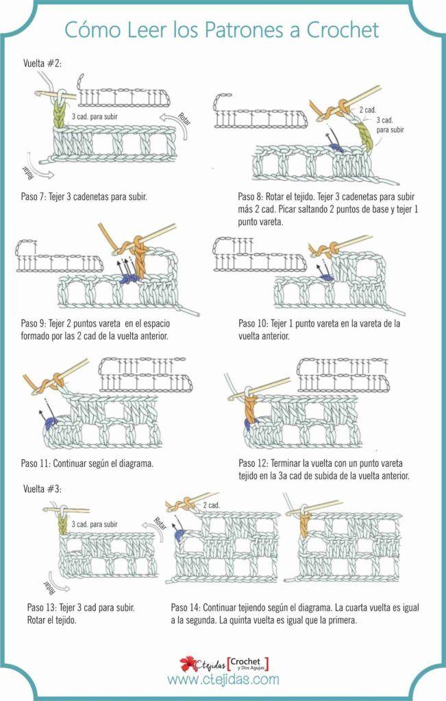 Curso de Crochet: Cómo leer los Patrones a Crochet Paso a Paso ...