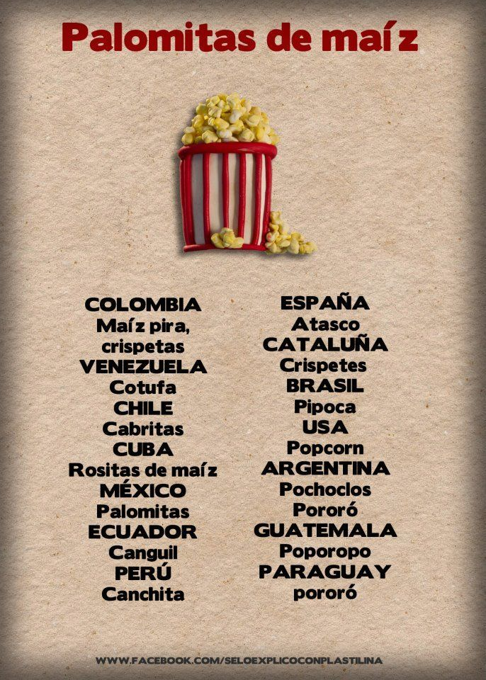 Spanish Words For Popcorn I Love That -4590