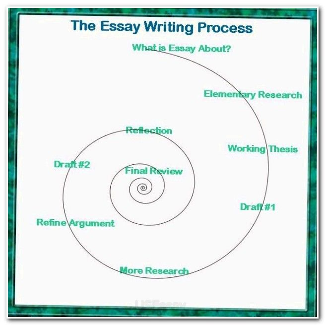 Essay Wrightessay Essay On Pregnancy Analysis Paper Example  Essay Wrightessay Essay On Pregnancy Analysis Paper Example Editing An  Essay Suggested Topic For Research Paper Essay Type Questions  Example Of An Essay With A Thesis Statement also Essay Thesis Statements Argumentative Essay Thesis Statement Examples