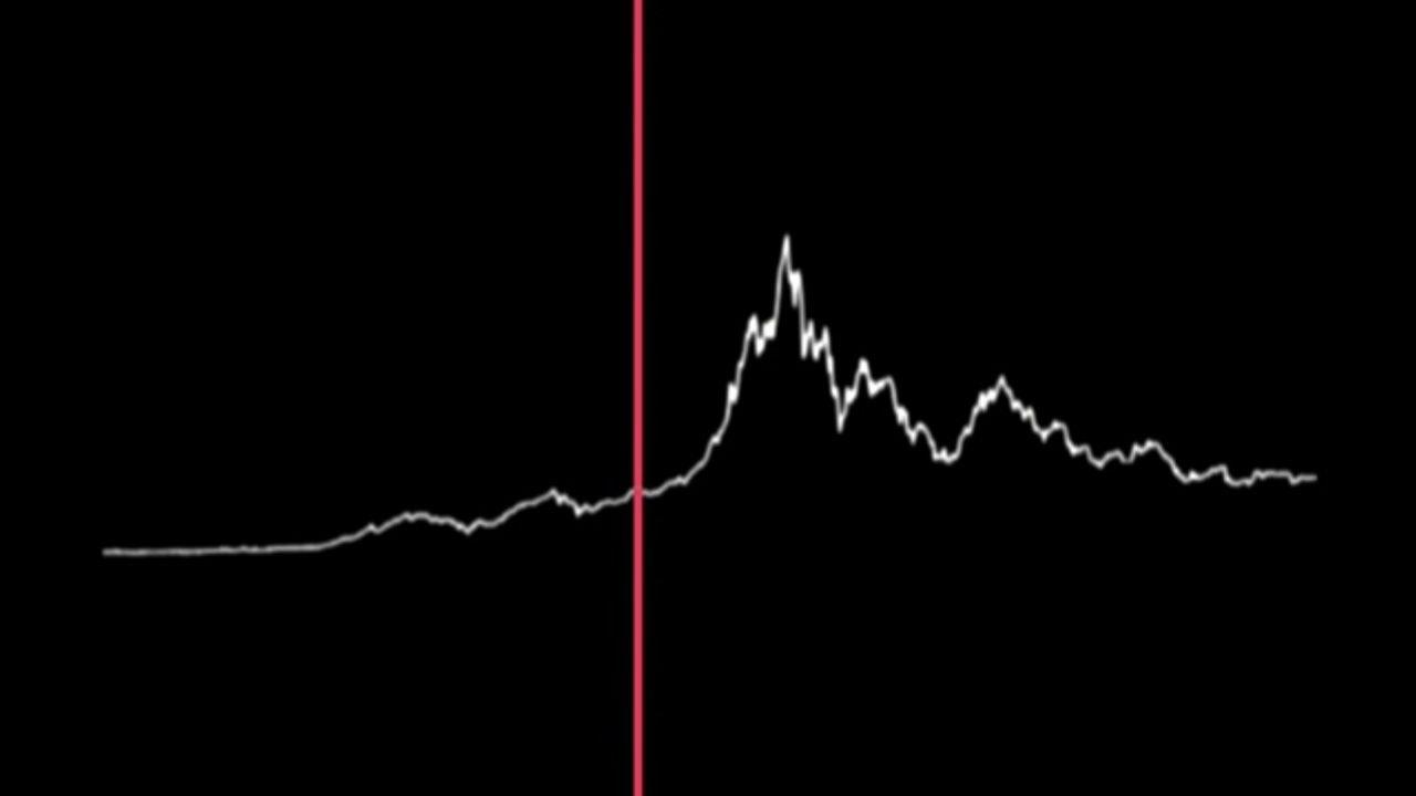 WallStreetBets sta sconvolgendo i mercati finanziari, forse in modo permanente
