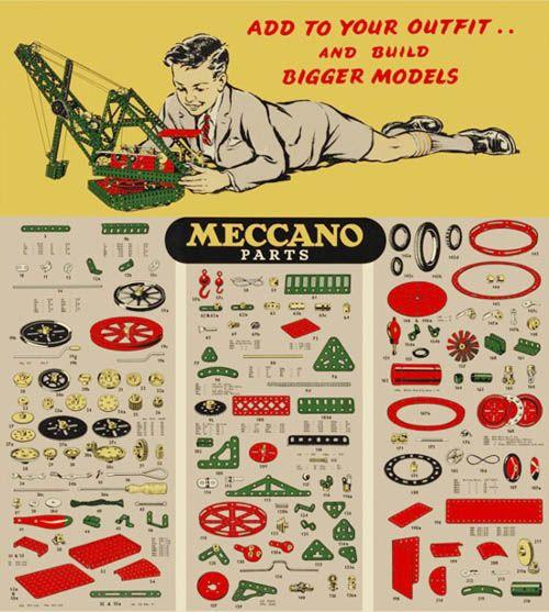How I became a meccano Enthusiast