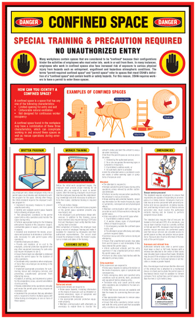 CONFINED SPACES (ENGLISH) This a required OSHA poster
