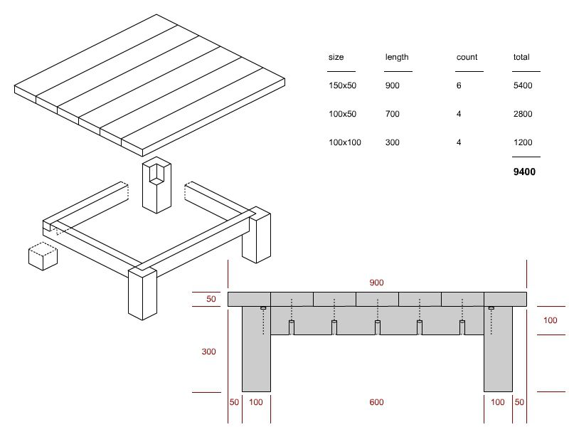 plan for square coffee table | let's get crafty | pinterest