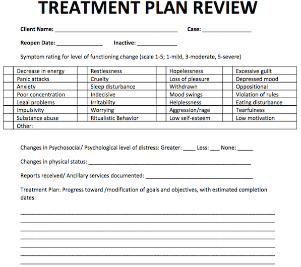 Treatment Plan Review  Templates    Notes Template