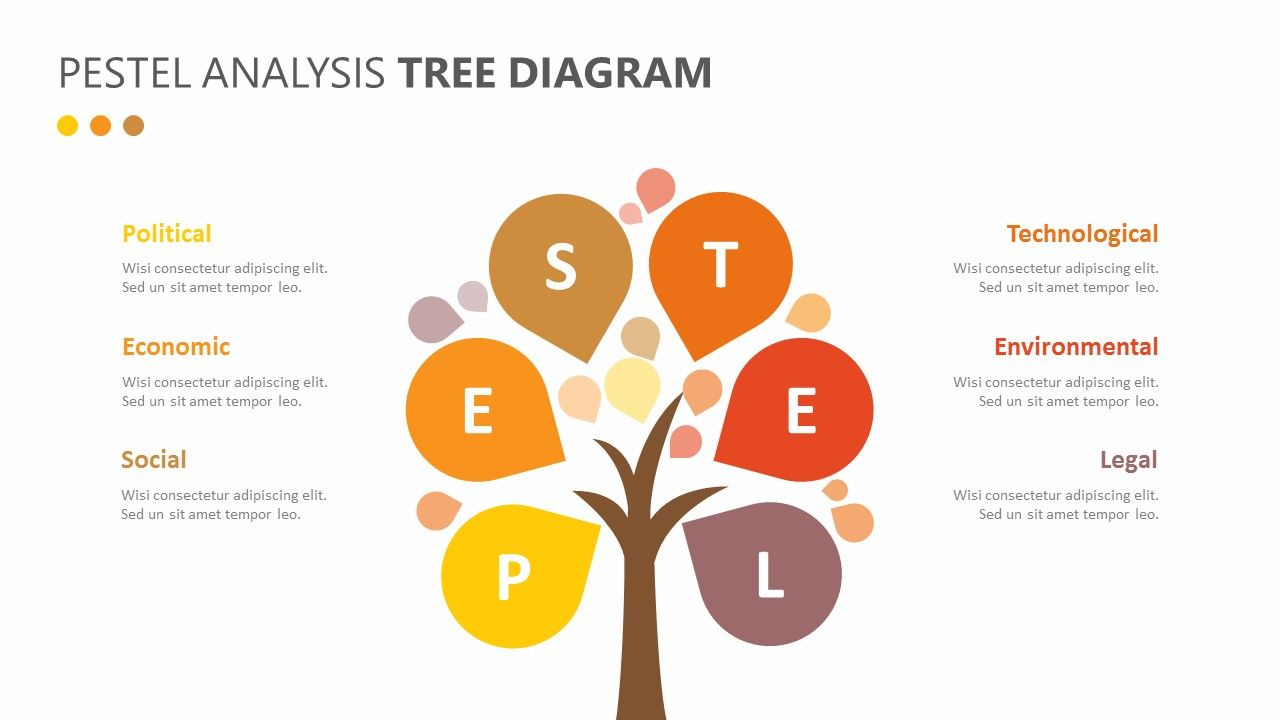 pestel analysis tree diagram related powerpoint templates waterfall model for powerpoint soar framework for powerpoint porter s four corners model for  [ 1280 x 720 Pixel ]