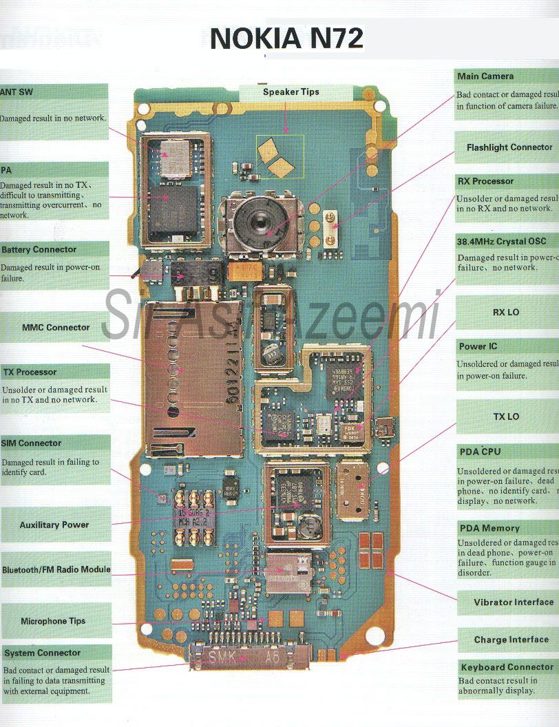 Cell Phone Schematic Circuit Diagram Free Download Kalai Electronic Components Nokia N72