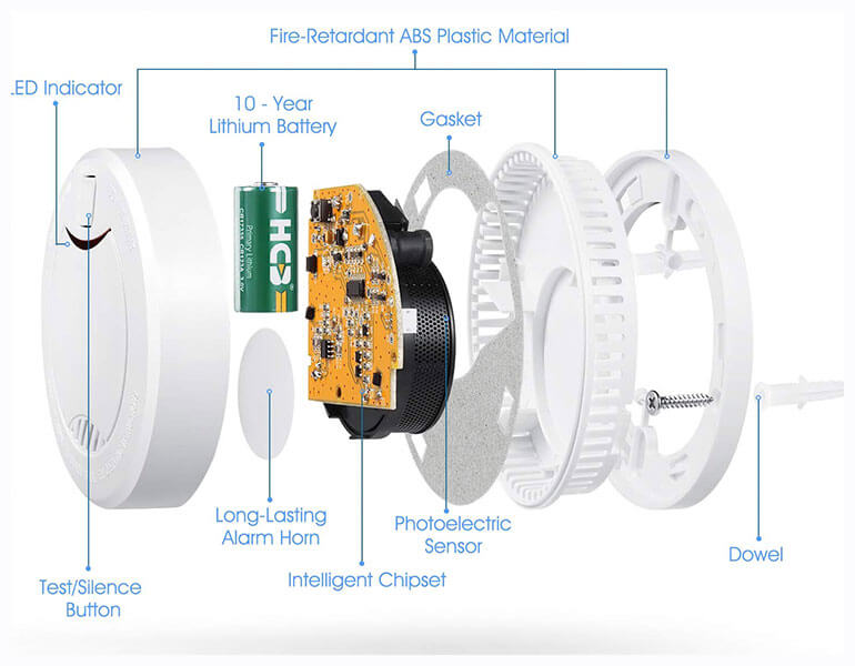 Smoke Alarm With 10 Year Battery Life Vds En14604 And Ce Certified Smoke Detector With Intelligent Fire Alar Photoelectric Sensor Smoke Alarms Smoke Detector