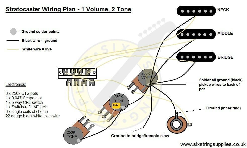 strat wiring diagram 5 way switch electric guitars diagram wire movie posters. Black Bedroom Furniture Sets. Home Design Ideas