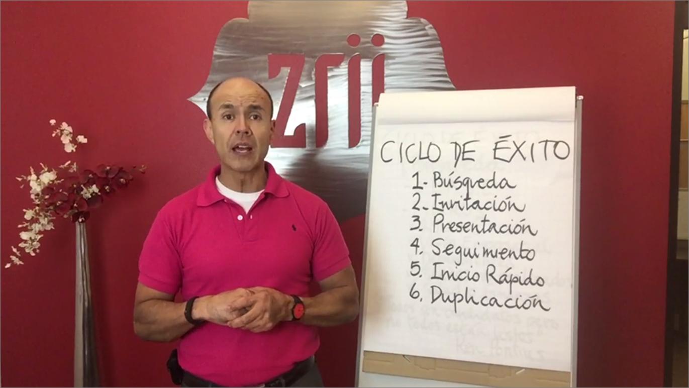 El Ciclo del Exito. Del Sistema Educativo SAEZ.