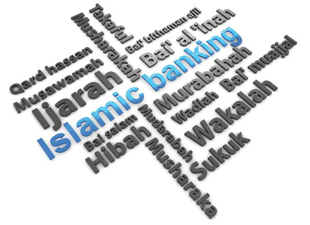 Financing Options In Islamic Banking And Finance Banking Finance Economics