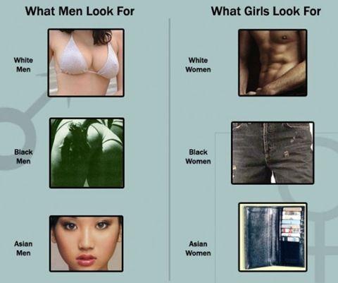 In Men A What Girl Like Do