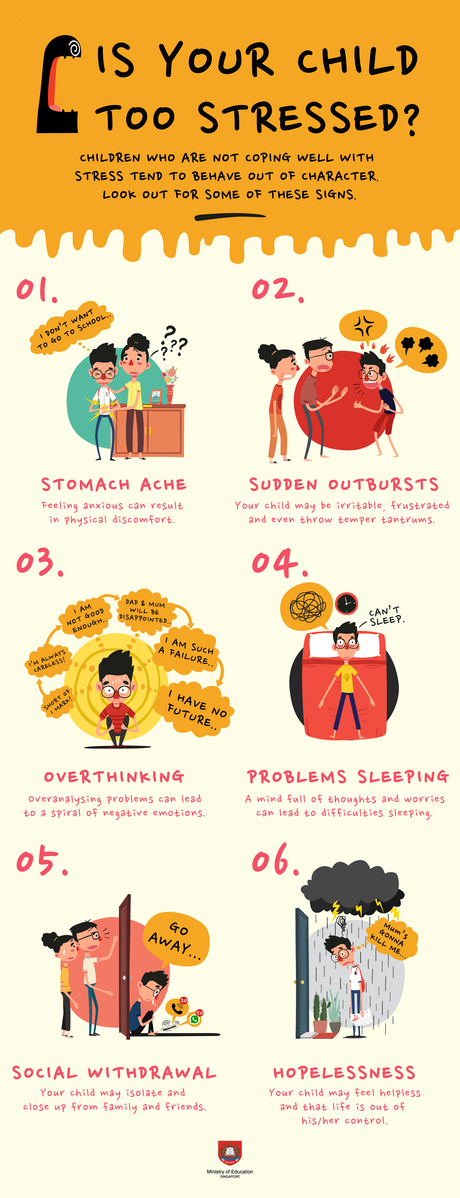 01 Signs And Symptoms Of Stress Draft 012 01