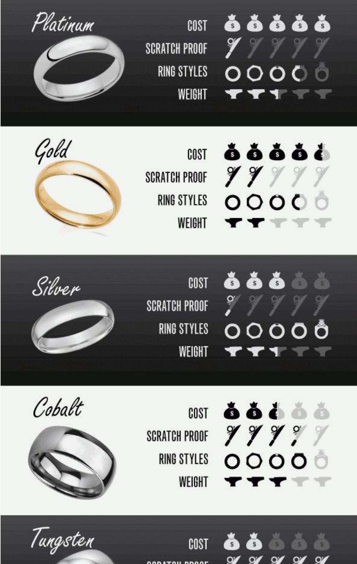 It is just a graphic of I picked out, ordered and paid for his wedding band today! As well