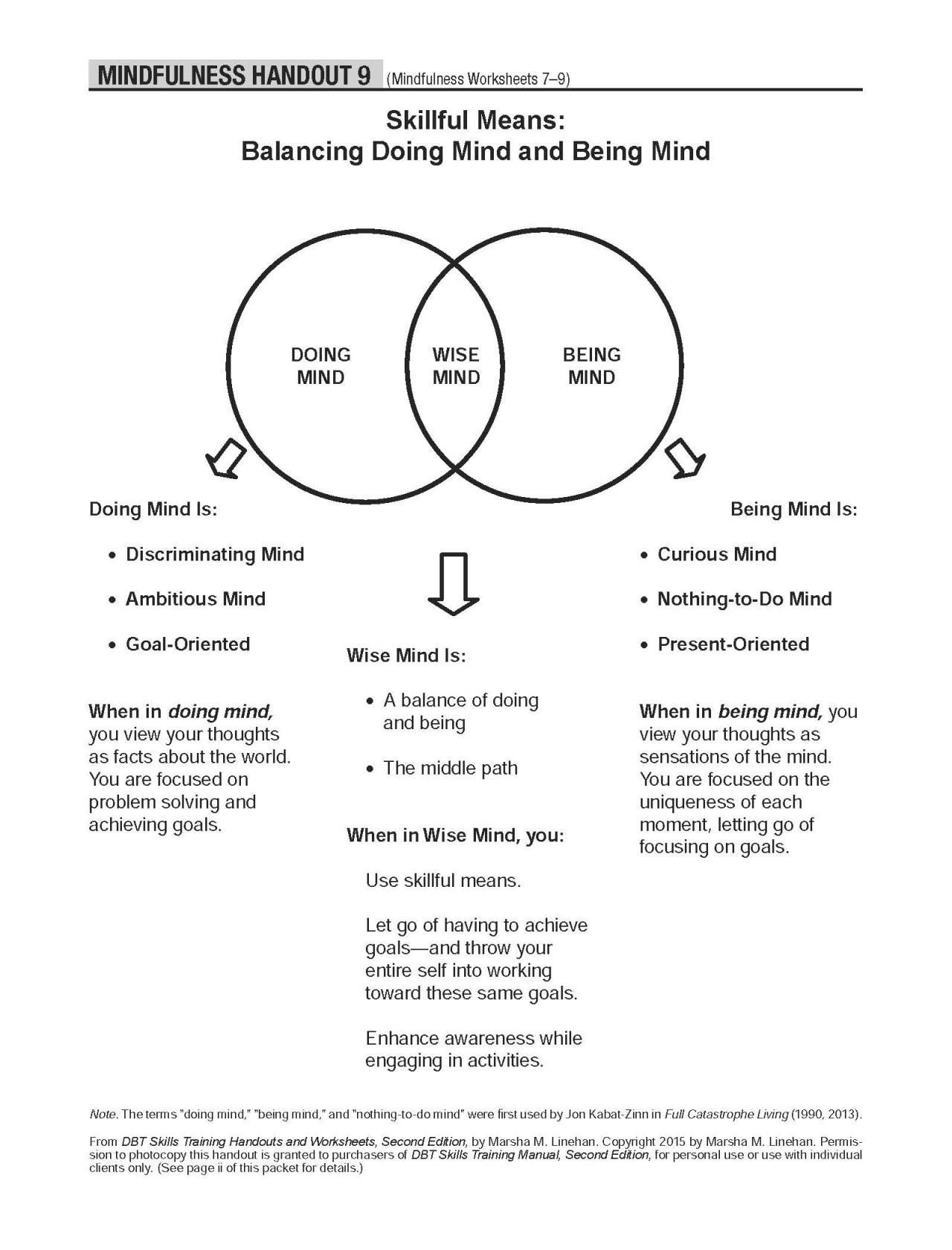 Dbt Self Help Resources Skillful Means Balancing Doing