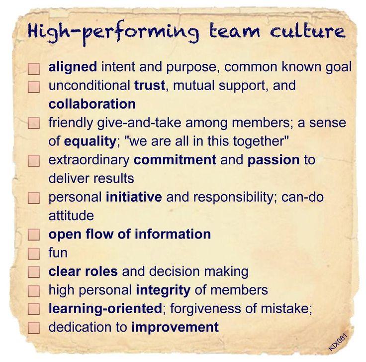 Leadership 101 Leadership Team Development Team Development Leadership