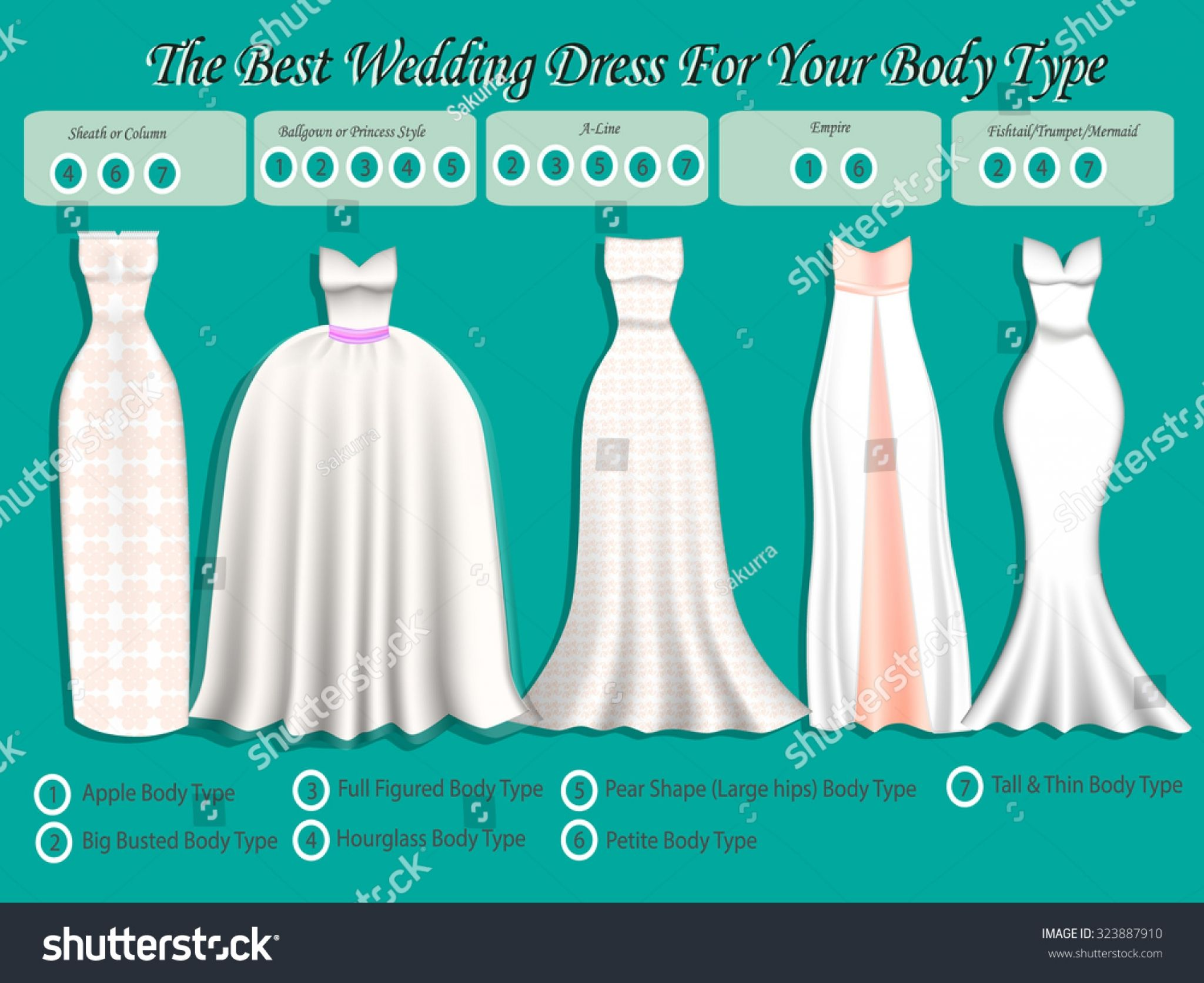 Sheath Wedding Dress Body Type Dressy Dresses For Weddings Check More At Http Svesty C Dress For Body Shape Wedding Dress Body Type Dresses For Apple Shape [ 1672 x 2048 Pixel ]