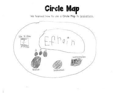 my crazy life in kindergarten: Anchor Charts and Circle
