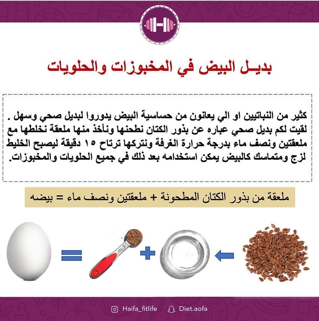 Pin On Cooking 101