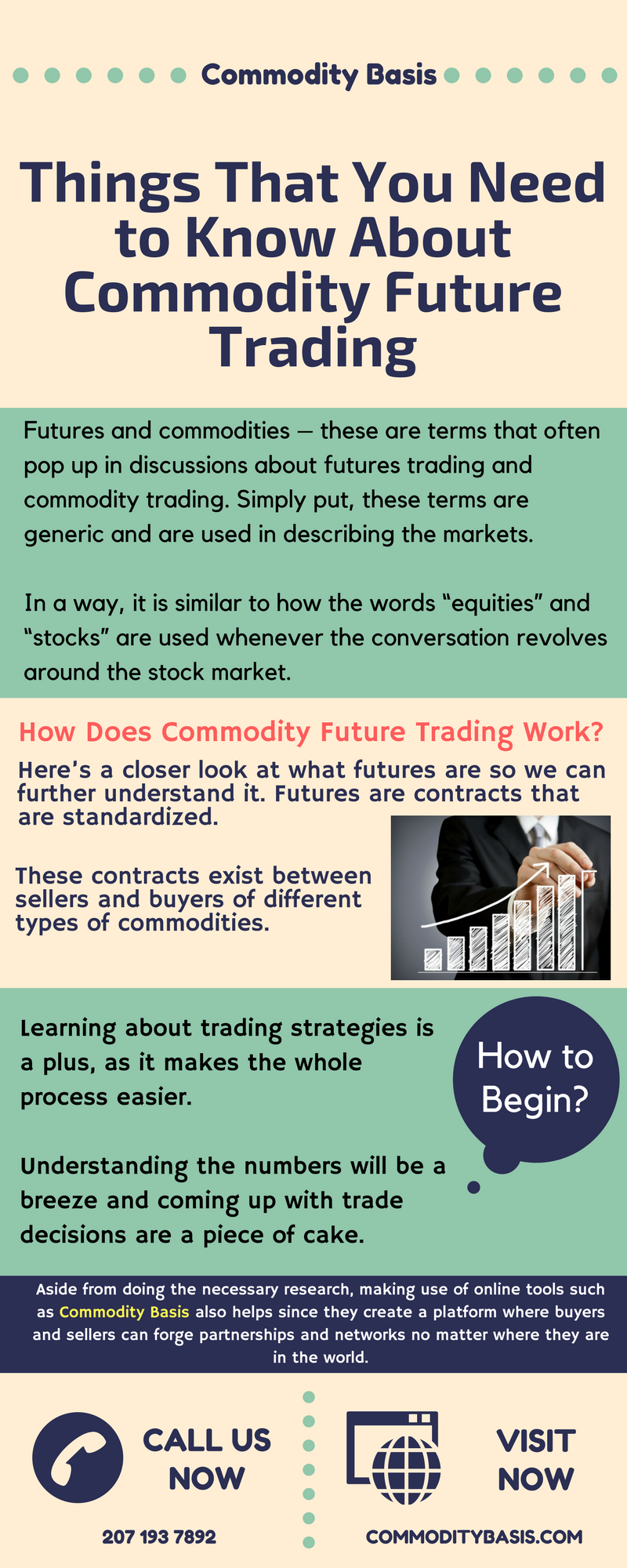 Real Time Futures Quotes Things That You Need To Know About Commodity Future Trading